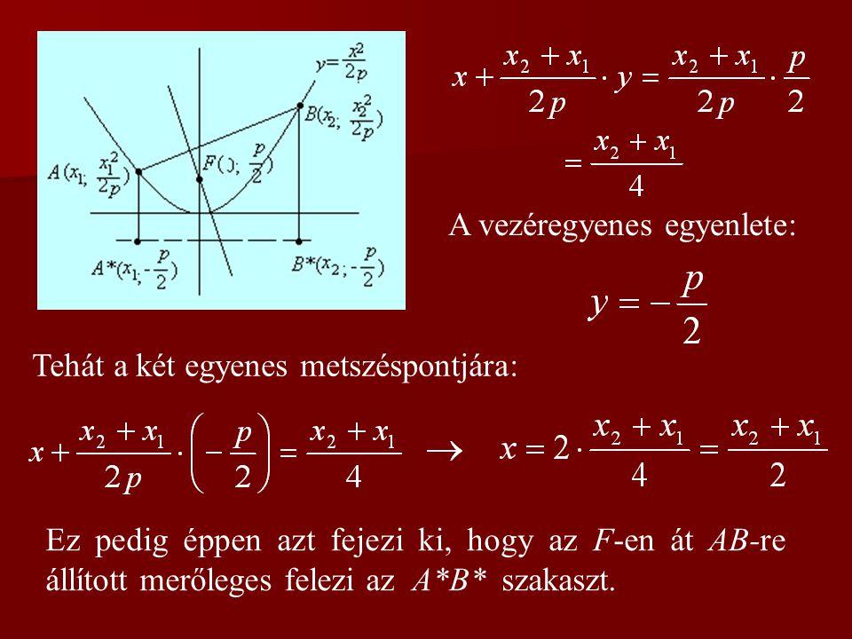 A vezéregyenes egyenlete: Tehát a két egyenes metszéspontjára: Ez pedig éppen azt fejezi ki, hogy az F-en át AB-re állított merőleges felezi az A*B* szakaszt.