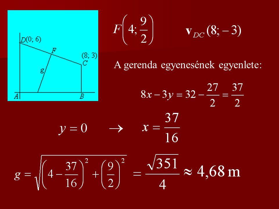 A gerenda egyenesének egyenlete: