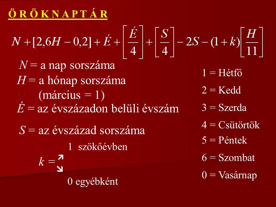 N = a nap sorszáma H = a hónap sorszáma (március = 1) É = az évszázadon belüli évszám S = az évszázad sorszáma k = 1 szökőévben   0 egyébként 1 = Hétfő 2 = Kedd 3 = Szerda 0 = Vasárnap 4 = Csütörtök 5 = Péntek 6 = Szombat Ö R Ö K N A P T Á R