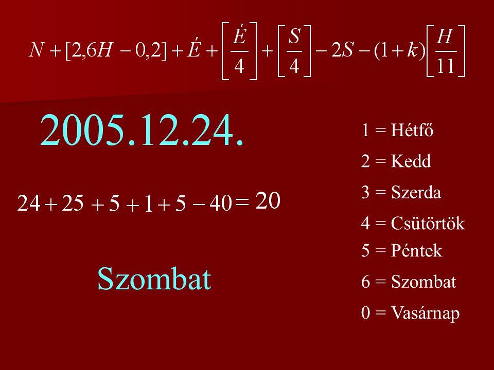 1 = Hétfő 2 = Kedd 3 = Szerda 0 = Vasárnap 4 = Csütörtök 5 = Péntek 6 = Szombat Szombat