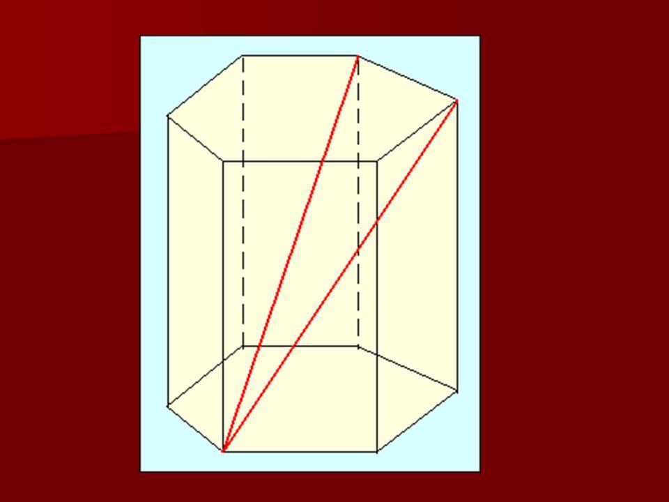 2. feladat Egy n oldalú konvex sokszög alapú egyenes hasáb testátlóinak a száma, lapátlóinak száma, valamint a csúcsok száma valamilyen sorrendben egy
