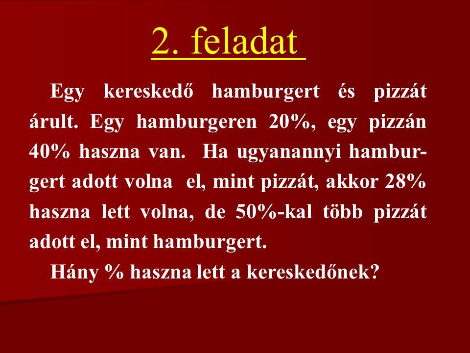 2. feladat Egy kereskedő hamburgert és pizzát árult. Egy hamburgeren 20%, egy pizzán 40% haszna van. Ha ugyanannyi hambur- gert adott volna el, mint p