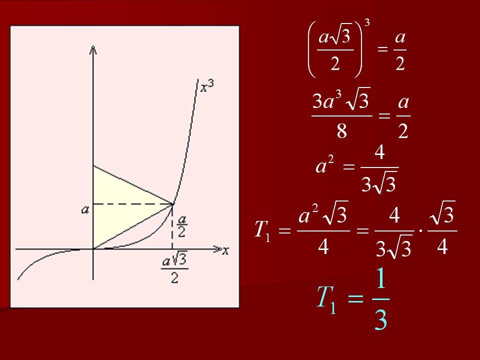 2. feladat Egy szabályos háromszög egyik csúcsa a koordinátarendszer origójában van, egy csúcsa az y tengely pozitív felére esik, harmadik csúcsa pedi