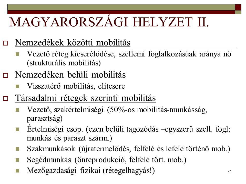 25 MAGYARORSZÁGI HELYZET II.  Nemzedékek közötti mobilitás Vezető réteg kicserélődése, szellemi foglalkozásúak aránya nő (strukturális mobilitás)  N