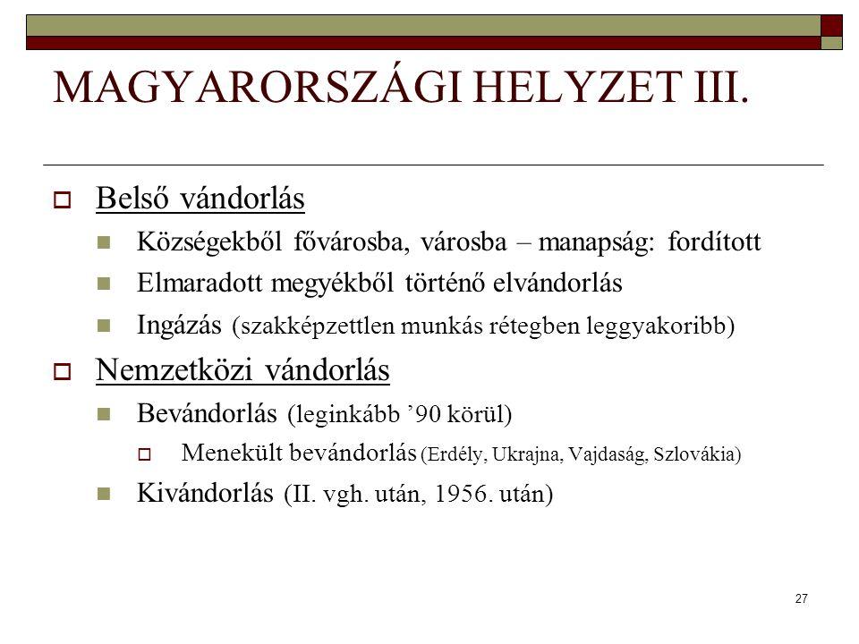 27 MAGYARORSZÁGI HELYZET III.  Belső vándorlás Községekből fővárosba, városba – manapság: fordított Elmaradott megyékből történő elvándorlás Ingázás