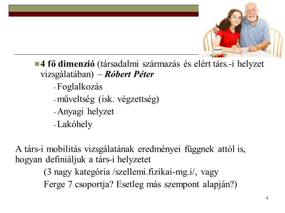 4 4 fő dimenzió (társadalmi származás és elért társ.-i helyzet vizsgálatában) – Róbert Péter - Foglalkozás - műveltség (isk. végzettség) - Anyagi hely