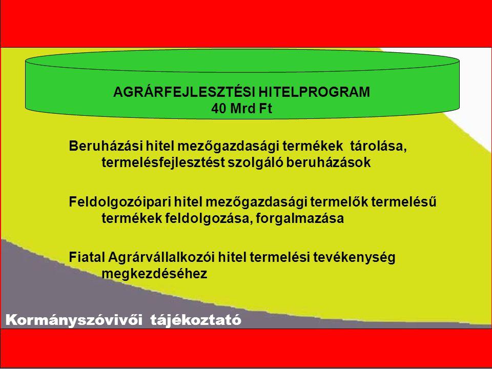 Kormányszóvivői tájékoztató Beruházási hitel mezőgazdasági termékek tárolása, termelésfejlesztést szolgáló beruházások Feldolgozóipari hitel mezőgazdasági termelők termelésű termékek feldolgozása, forgalmazása Fiatal Agrárvállalkozói hitel termelési tevékenység megkezdéséhez AGRÁRFEJLESZTÉSI HITELPROGRAM 40 Mrd Ft