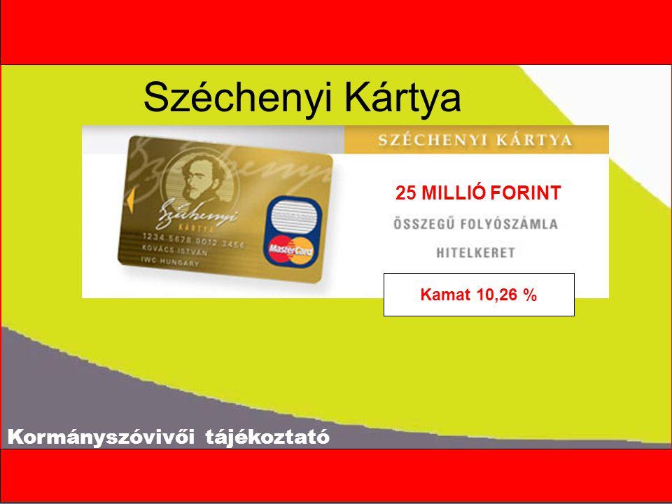Kormányszóvivői tájékoztató Széchenyi Kártya 25 MILLIÓ FORINT Kamat 11,26 %Kamat 10,26 %