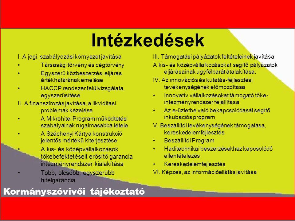 Kormányszóvivői tájékoztató Intézkedések I.