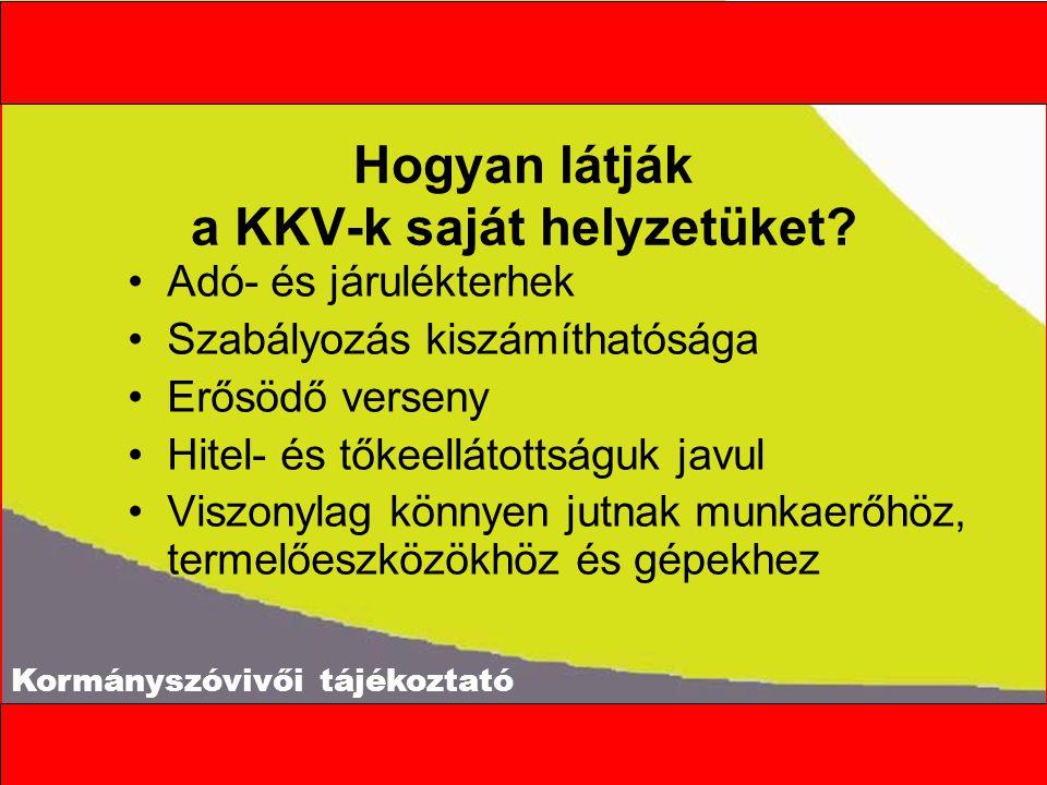 Kormányszóvivői tájékoztató Magyar Fejlesztési Bank Rt.