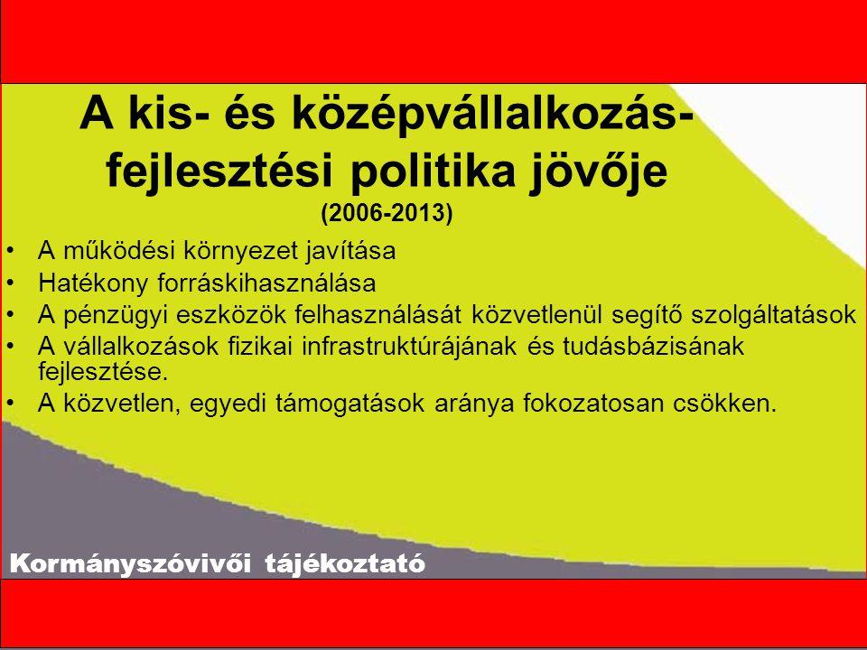 Kormányszóvivői tájékoztató Kedvezményes vállalkozói hitellehetőségek 2005 -2006 Kedvezményes vállalkozói hitellehetőségek 2005 -2006 Mikro hitel 0-5 MFt-ig Mikro hitel Plusz 0-10 MFt -ig Kiterjesztett Széchenyi Kártya 25 millió Ft-ig Sikeres Magyarországért Vállalkozásfejlesztési Hitelprogram 5-1000 MFt-ig Sikeres Magyarországért Vállalkozásfejlesztési Hitelprogram 5-1000 MFt-ig ügynöki közreműködéssel elérhető beruházási hitel 5-50 MFt-ig Sikeres Magyarországért Agrár Fejlesztési Hitelprogram 5-750 MFt-ig Sikeres Magyarországért Agrár Fejlesztési Hitelprogram 5-750 MFt-ig Hitelgarancia 800 millió Ft-ig Kamattámogatás GKM, NÖKÖM, KVVM Elérhető összes hitel 460 Mrd Ft