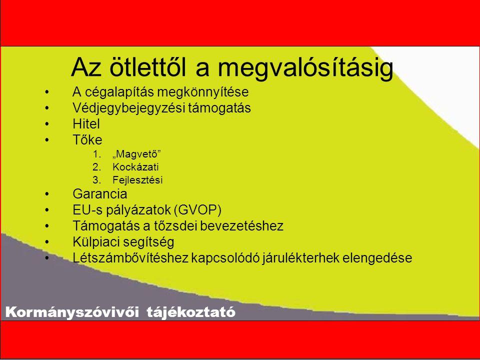 Kormányszóvivői tájékoztató www.lendulet.hu 550 000 keresés 8 hónap alatt