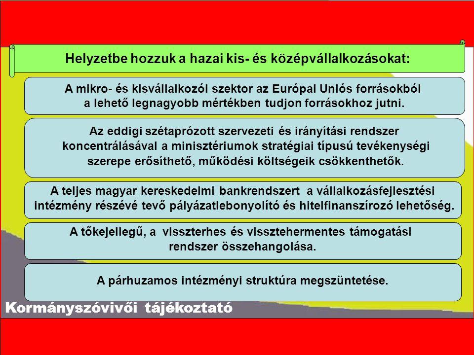 Kormányszóvivői tájékoztató Magyar Fejlesztési Bank A Magyar Vállalkozók Bankja Nemzetközi pénzpiacról forrásbevonás 2007-2013 8-9 Mrd EURO Az EU 2007-2013 vállalkozások által igénybe vehető pályázati forrásainak kezelése Nemzeti társfinanszírozás és pályázati sajáterő pótló finanszírozás 250-400 Mrd Ft KKV- hitelek refinanszírozása Pályázat befogadás, és sajáterő finanszírozás Pályázat elbírálás, szerződés, ellenőrzés Kereskedelmi bankok Nagy összegű (10 m euró alatti) projektek, közvetlen pályázat befogadás, elbírálás, szerződés, ellenőrzés, társfinanszírozás KKV fejlesztési és pályázati hitelek Közvetlen pályázat-befogadás, -elbírálás, szerződéskötés, ellenőrzés Mikro-, kis- és középvállalkozások, önkormányzatok