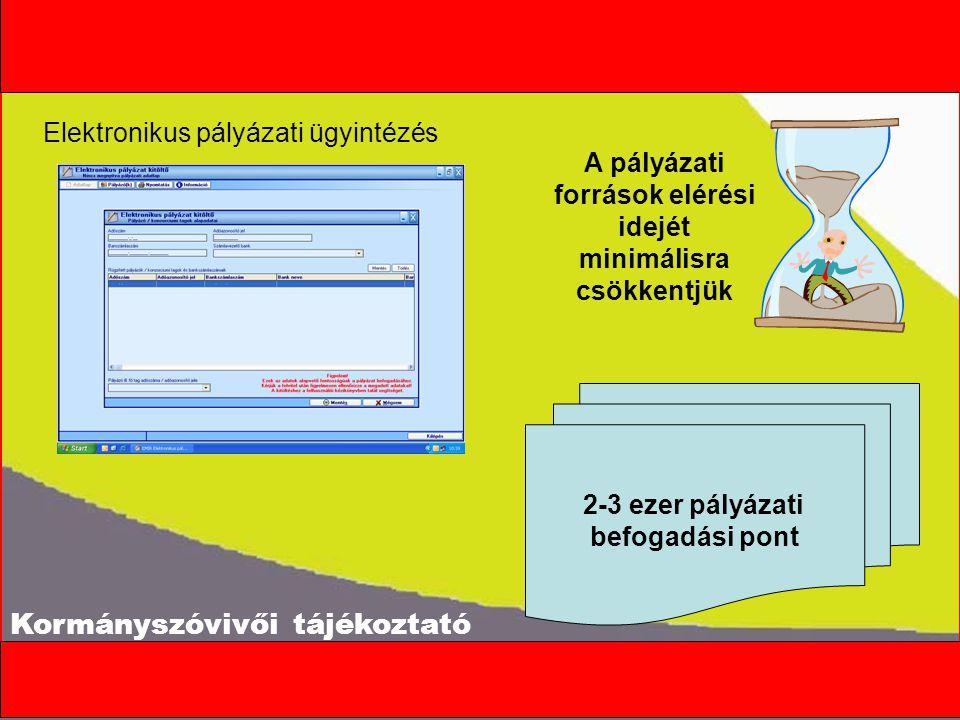 Kormányszóvivői tájékoztató 2-3 ezer pályázati befogadási pont Elektronikus pályázati ügyintézés A pályázati források elérési idejét minimálisra csökkentjük