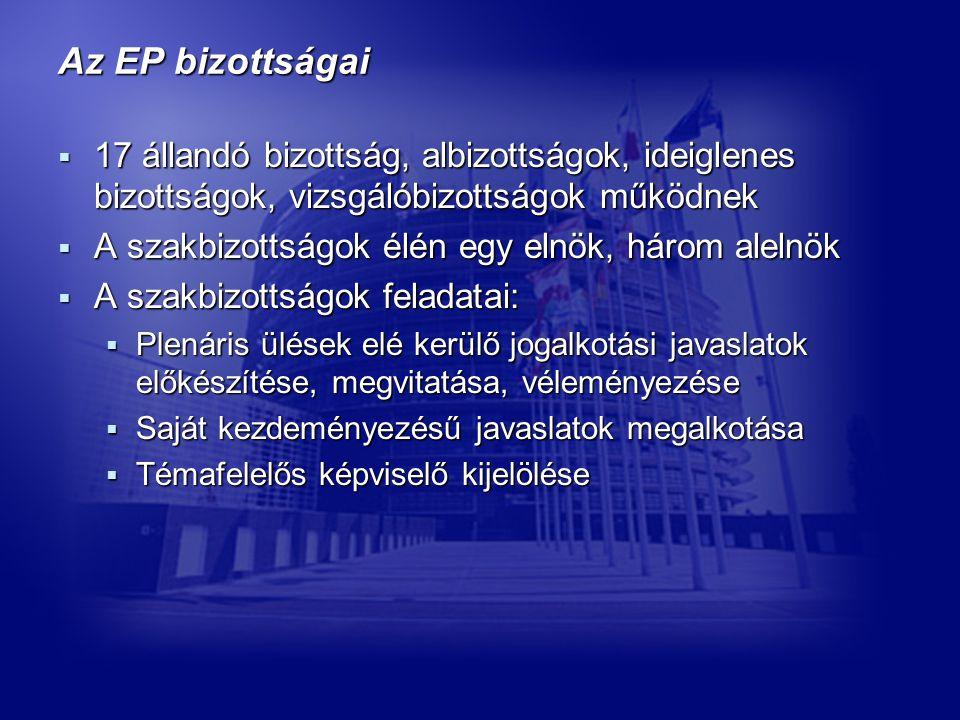 Az EP bizottságai  17 állandó bizottság, albizottságok, ideiglenes bizottságok, vizsgálóbizottságok működnek  A szakbizottságok élén egy elnök, három alelnök  A szakbizottságok feladatai:  Plenáris ülések elé kerülő jogalkotási javaslatok előkészítése, megvitatása, véleményezése  Saját kezdeményezésű javaslatok megalkotása  Témafelelős képviselő kijelölése