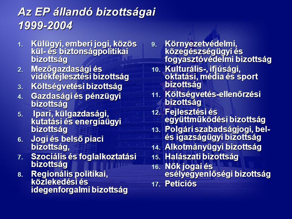 Az EP állandó bizottságai 1999-2004 1.