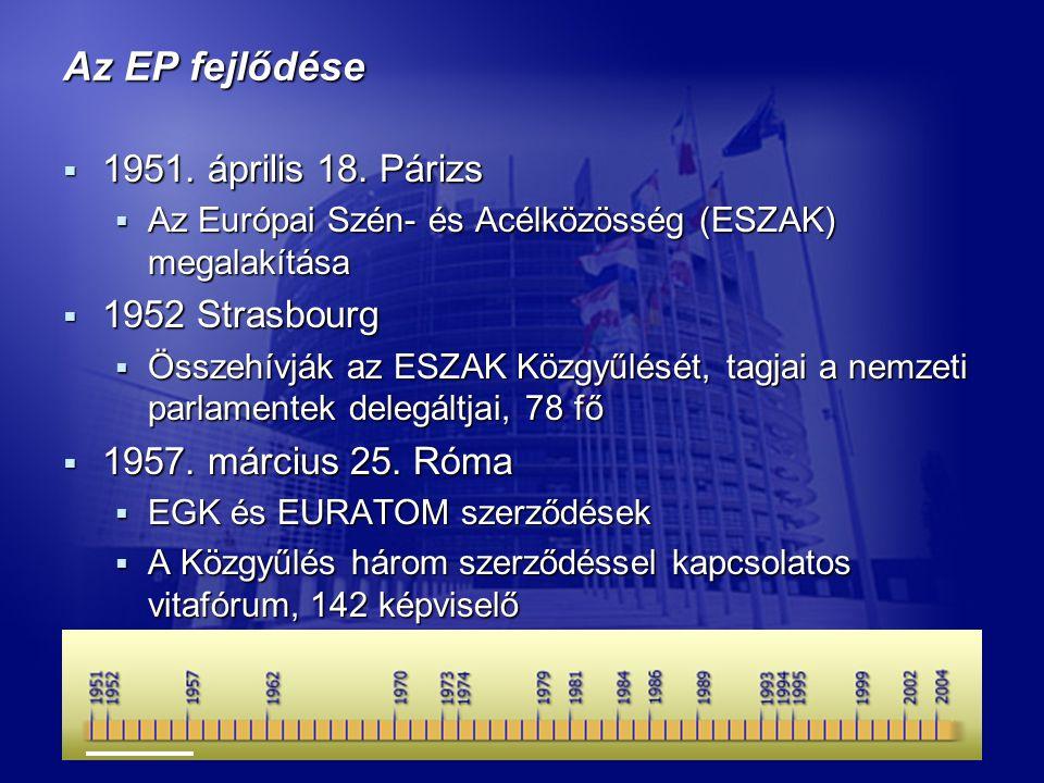 Az EP fejlődése  1951. április 18.