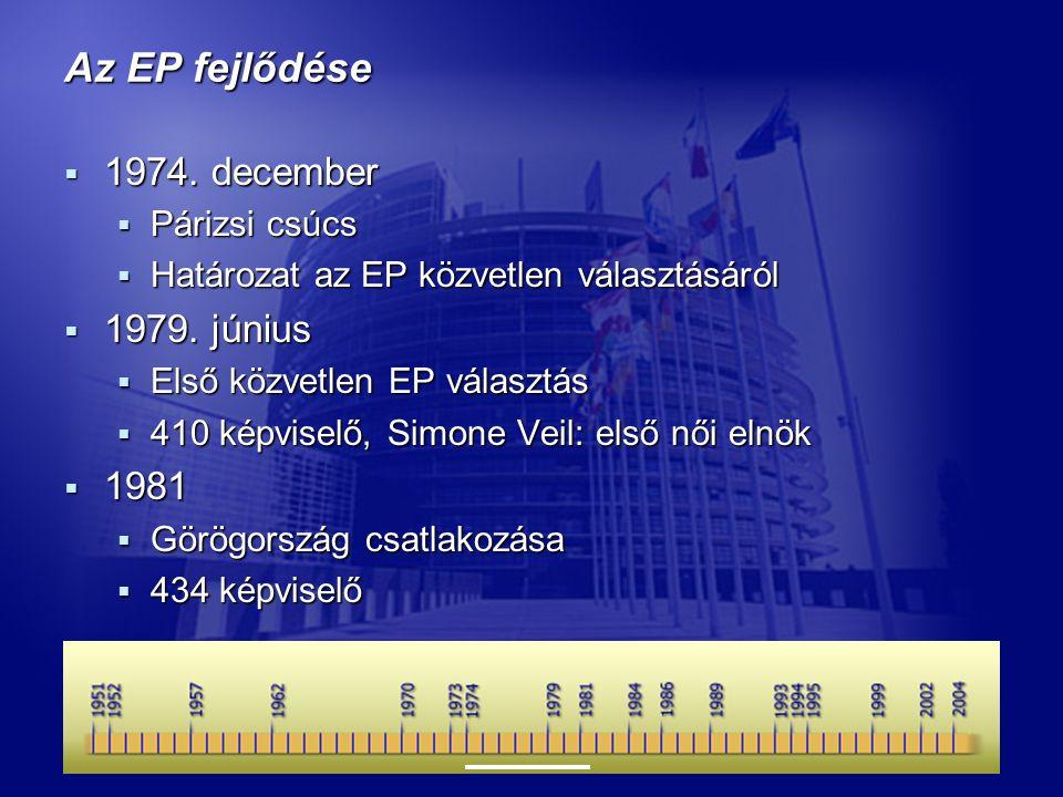 Az EP fejlődése  1974. december  Párizsi csúcs  Határozat az EP közvetlen választásáról  1979.