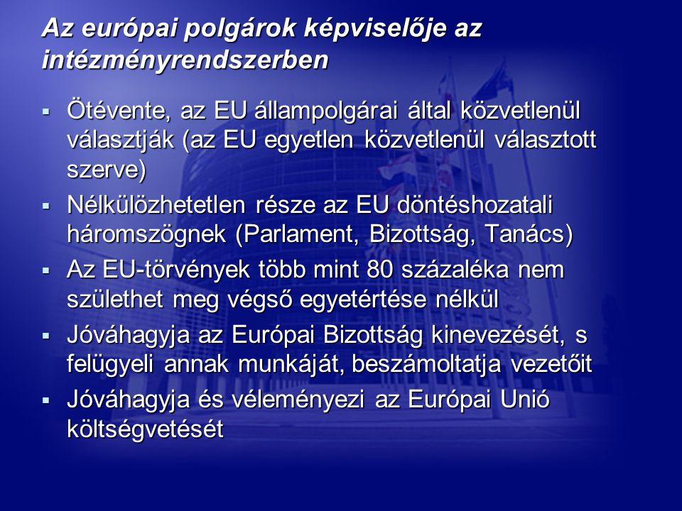 Az európai polgárok képviselője az intézményrendszerben  Ötévente, az EU állampolgárai által közvetlenül választják (az EU egyetlen közvetlenül választott szerve)  Nélkülözhetetlen része az EU döntéshozatali háromszögnek (Parlament, Bizottság, Tanács)  Az EU-törvények több mint 80 százaléka nem születhet meg végső egyetértése nélkül  Jóváhagyja az Európai Bizottság kinevezését, s felügyeli annak munkáját, beszámoltatja vezetőit  Jóváhagyja és véleményezi az Európai Unió költségvetését