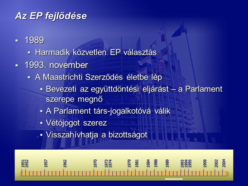 Az EP fejlődése  1989  Harmadik közvetlen EP választás  1993.