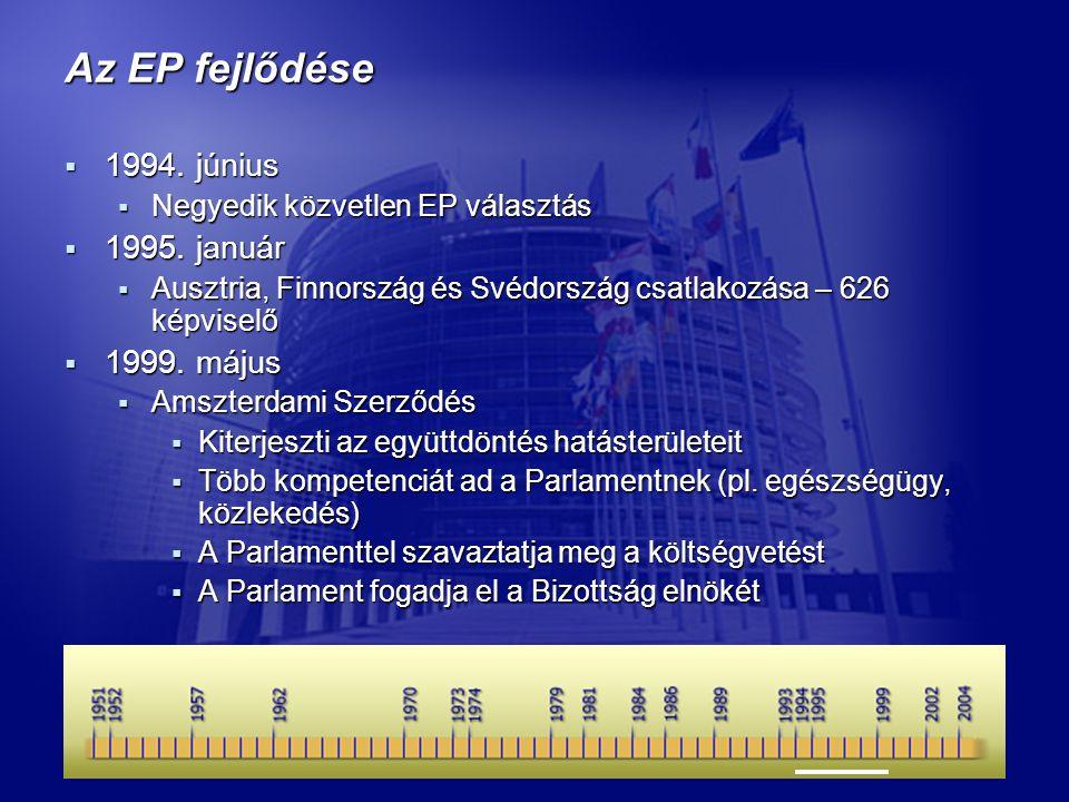 Az EP fejlődése  1994. június  Negyedik közvetlen EP választás  1995.
