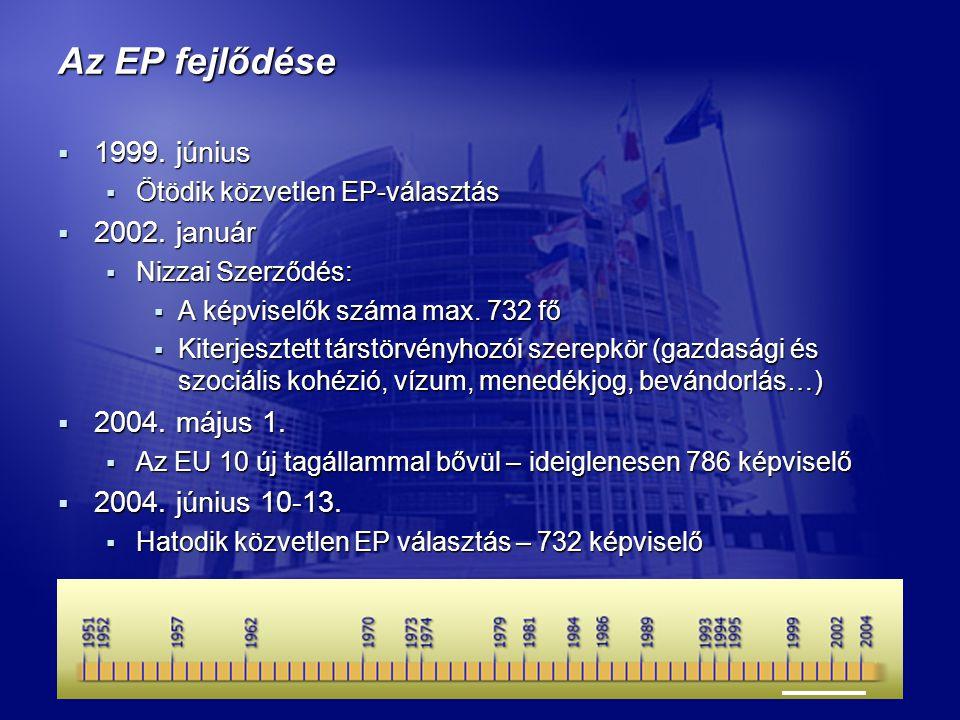 Az EP fejlődése  1999. június  Ötödik közvetlen EP-választás  2002.