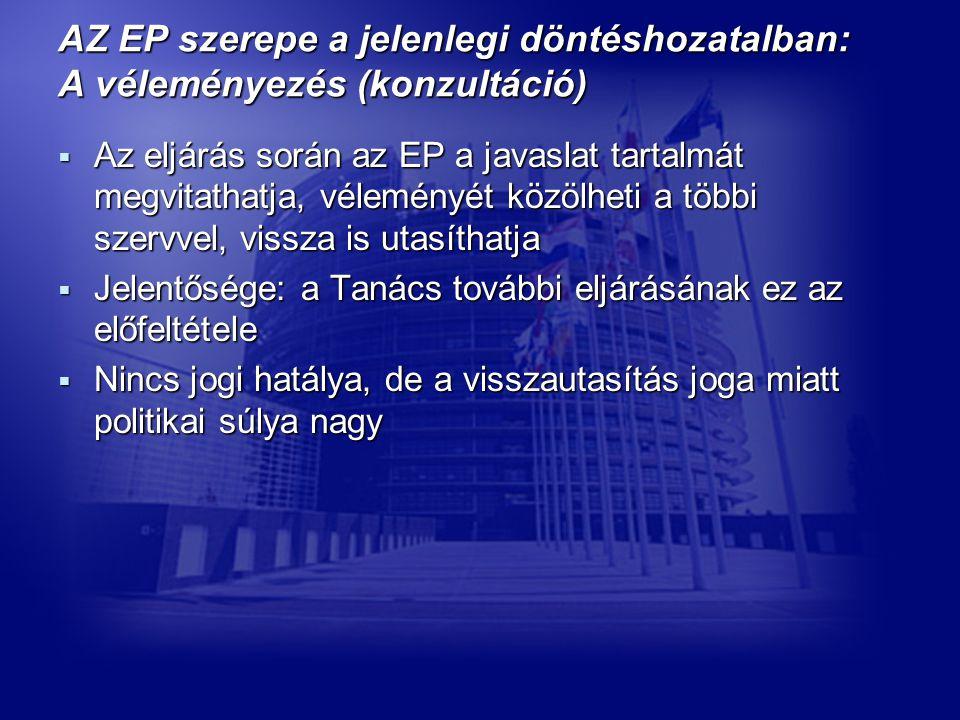 AZ EP szerepe a jelenlegi döntéshozatalban: A véleményezés (konzultáció)  Az eljárás során az EP a javaslat tartalmát megvitathatja, véleményét közölheti a többi szervvel, vissza is utasíthatja  Jelentősége: a Tanács további eljárásának ez az előfeltétele  Nincs jogi hatálya, de a visszautasítás joga miatt politikai súlya nagy