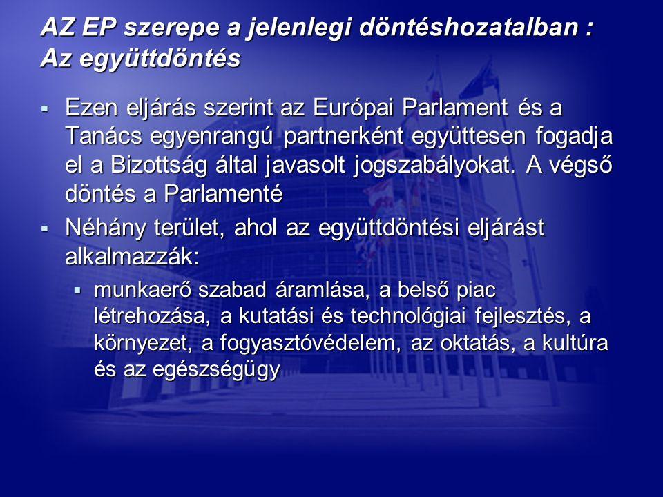 AZ EP szerepe a jelenlegi döntéshozatalban : Az együttdöntés  Ezen eljárás szerint az Európai Parlament és a Tanács egyenrangú partnerként együttesen fogadja el a Bizottság által javasolt jogszabályokat.