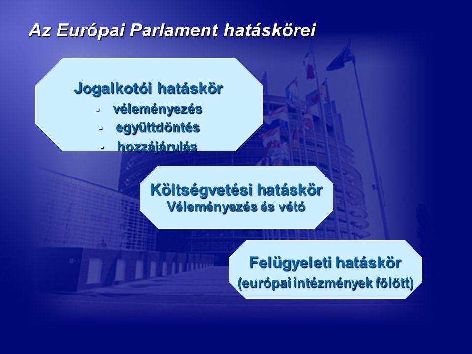 Az Európai Parlament hatáskörei Jogalkotói hatáskör  véleményezés  együttdöntés  hozzájárulás Költségvetési hatáskör Véleményezés és vétó Felügyeleti hatáskör (európai intézmények fölött)