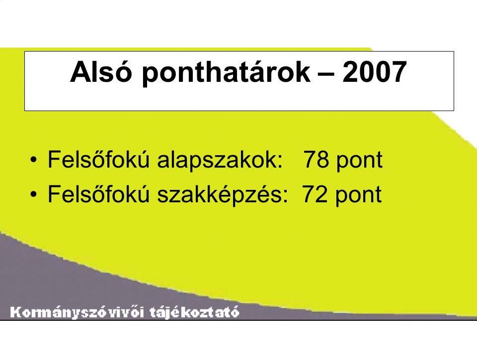 ˝ Alsó ponthatárok – 2007 Felsőfokú alapszakok: 78 pont Felsőfokú szakképzés: 72 pont