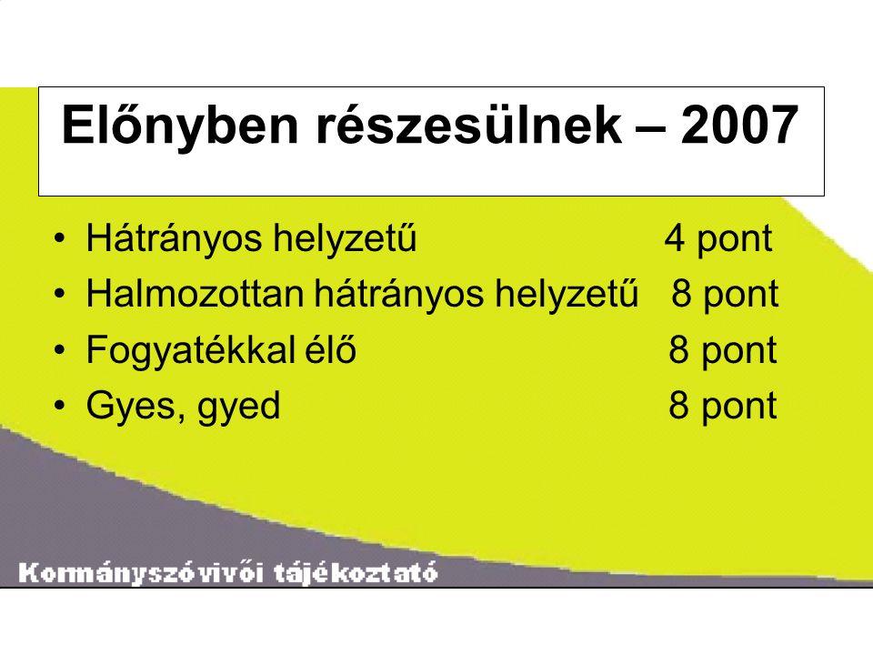 ˝ Előnyben részesülnek – 2007 Hátrányos helyzetű 4 pont Halmozottan hátrányos helyzetű 8 pont Fogyatékkal élő 8 pont Gyes, gyed 8 pont