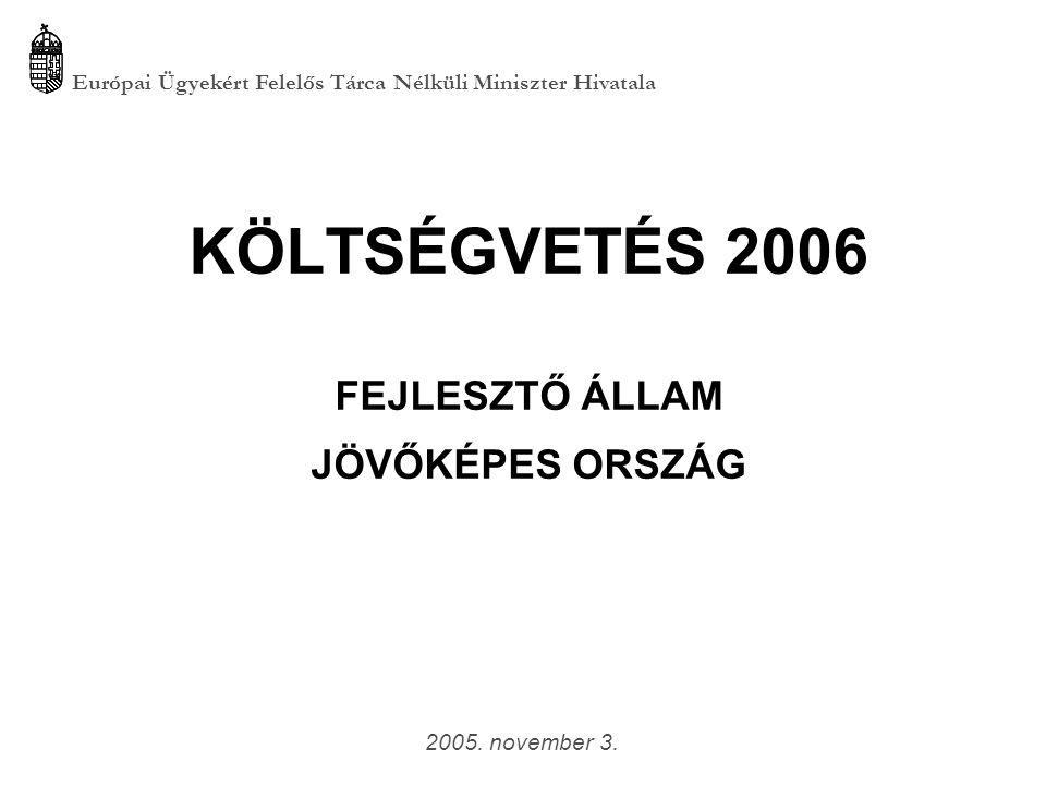 KÖLTSÉGVETÉS 2006 FEJLESZTŐ ÁLLAM JÖVŐKÉPES ORSZÁG Európai Ügyekért Felelős Tárca Nélküli Miniszter Hivatala 2005. november 3.