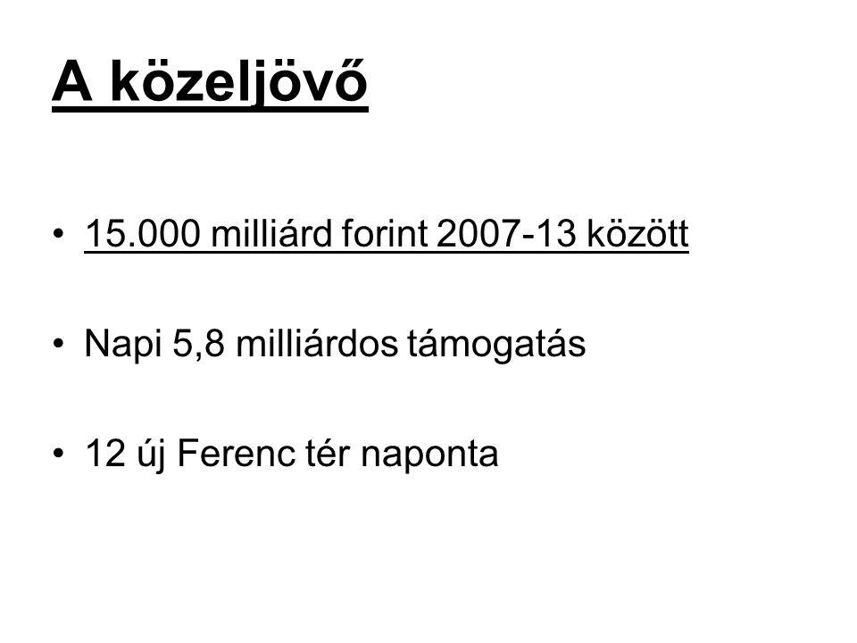 A közeljövő 15.000 milliárd forint 2007-13 között Napi 5,8 milliárdos támogatás 12 új Ferenc tér naponta