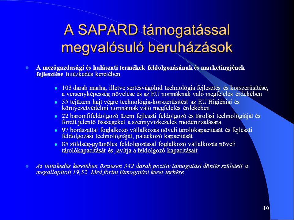 10 A SAPARD támogatással megvalósuló beruházások A mezőgazdasági és halászati termékek feldolgozásának és marketingjének fejlesztése intézkedés keretében 103 darab marha, illetve sertésvágóhíd technológia fejlesztés és korszerűsítése, a versenyképesség növelése és az EU normáknak való megfelelés érdekében 35 tejüzem hajt végre technológia-korszerűsítést az EU Higiéniai és környezetvédelmi normáinak való megfelelés érdekében 22 baromfifeldolgozó üzem fejleszti feldolgozó és tárolási technológiáját és fordít jelentő összegeket a szennyvízkezelés modernizálására 97 borászattal foglalkozó vállalkozás növeli tárolókapacitását és fejleszti feldolgozási technológiáját, palackozó kapacitását 85 zöldség-gyümölcs feldolgozással foglalkozó vállalkozás növeli tárolókapacitását és javítja a feldolgozó kapacitásait Az intézkedés keretében összesen 342 darab pozitív támogatási döntés született a megállapított 19,52 Mrd forint támogatási keret terhére.