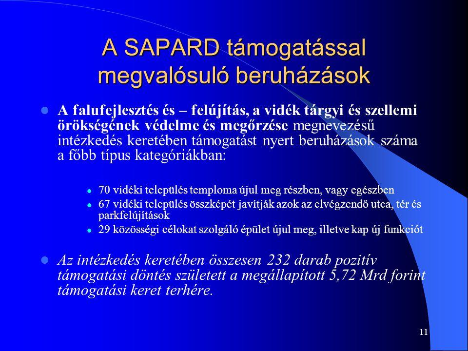 11 A SAPARD támogatással megvalósuló beruházások A falufejlesztés és – felújítás, a vidék tárgyi és szellemi örökségének védelme és megőrzése megnevez