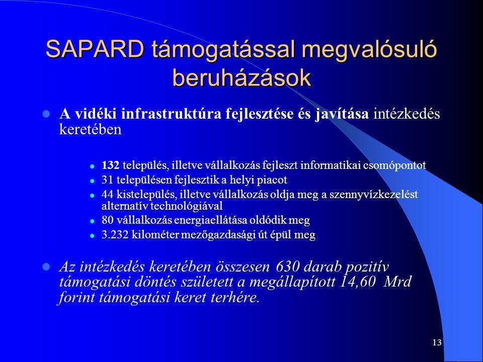 13 SAPARD támogatással megvalósuló beruházások A vidéki infrastruktúra fejlesztése és javítása intézkedés keretében 132 település, illetve vállalkozás