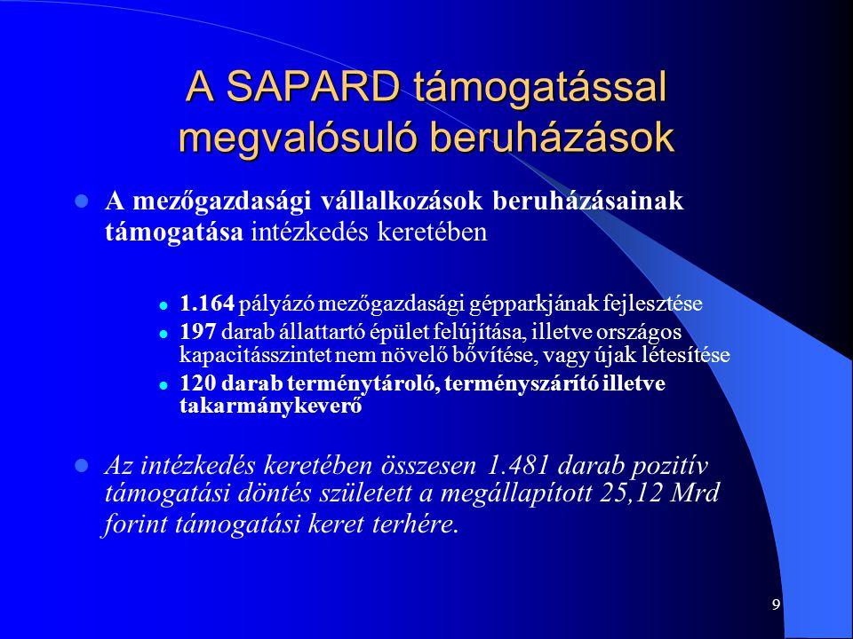 9 A SAPARD támogatással megvalósuló beruházások A mezőgazdasági vállalkozások beruházásainak támogatása intézkedés keretében 1.164 pályázó mezőgazdasági gépparkjának fejlesztése 197 darab állattartó épület felújítása, illetve országos kapacitásszintet nem növelő bővítése, vagy újak létesítése 120 darab terménytároló, terményszárító illetve takarmánykeverő Az intézkedés keretében összesen 1.481 darab pozitív támogatási döntés született a megállapított 25,12 Mrd forint támogatási keret terhére.