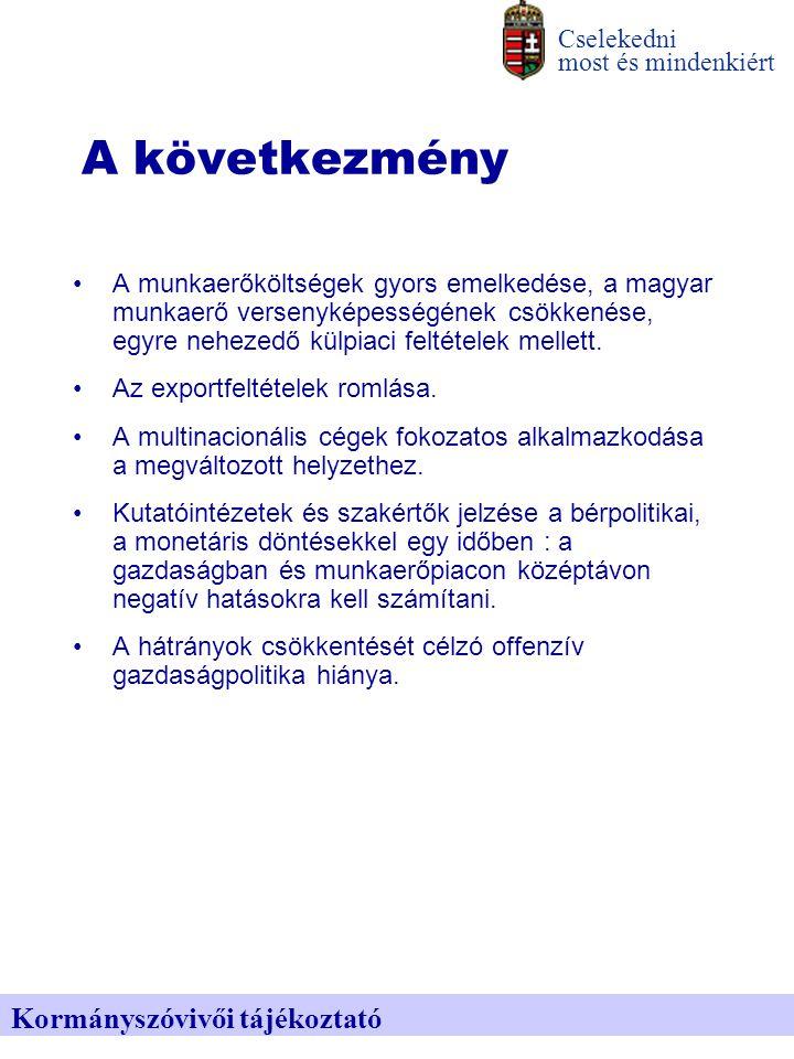 A következmény A munkaerőköltségek gyors emelkedése, a magyar munkaerő versenyképességének csökkenése, egyre nehezedő külpiaci feltételek mellett.