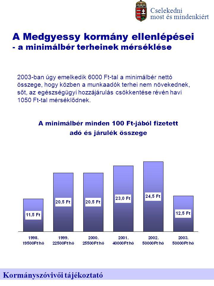 A Medgyessy kormány ellenlépései - a bérek adóterhelésének csökkentése Cselekedni most és mindenkiért Kormányszóvivői tájékoztató Az adójóváírás növelése, igénybevételi lehetőségének kiterjesztése és az adósávok szélesítésének együttes hatására hosszú évek óta először 2003-ban gyorsabban fog emelkedni a dolgozók nettó keresete, mint a bruttó, vagyis mint a munkáltatók bérköltsége.