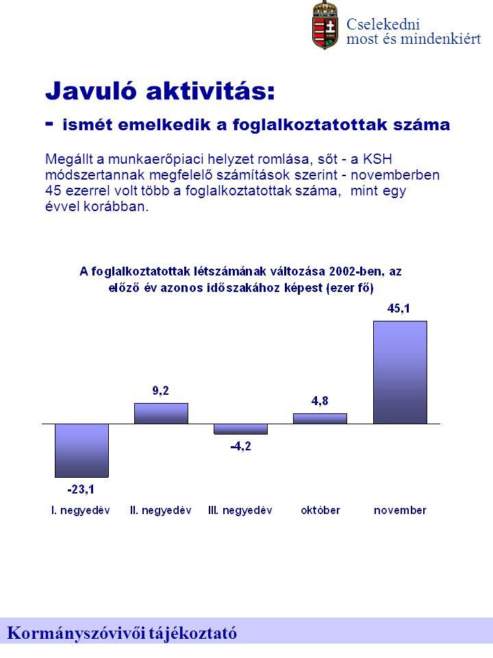 Javuló aktivitás: - többen keresnek munkát Cselekedni most és mindenkiért Kormányszóvivői tájékoztató Növekvő foglalkoztatás mellett a munkanélküliség tapasztalható növekedése alapvetően az aktivitás, a munkakeresés fokozódásának a jele.