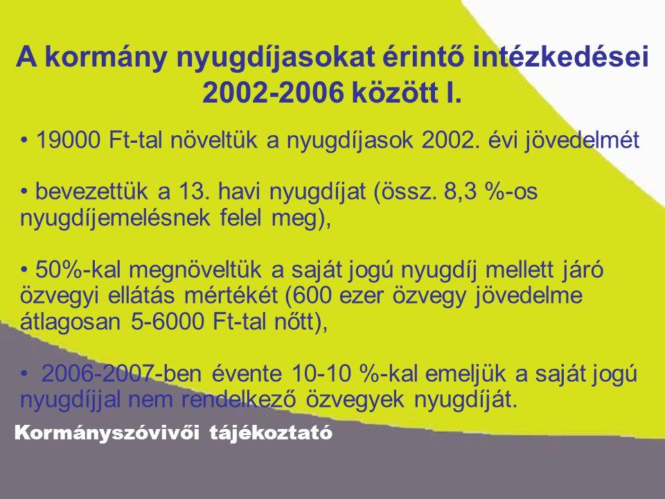 A kormány nyugdíjasokat érintő intézkedései 2002-2006 között I.