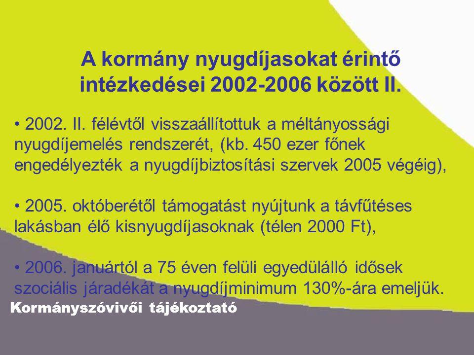Kormányszóvivői tájékoztató 2002. II.
