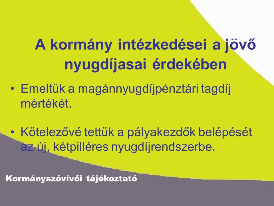 Kormányszóvivői tájékoztató A kormány intézkedései a jövő nyugdíjasai érdekében Emeltük a magánnyugdíjpénztári tagdíj mértékét.