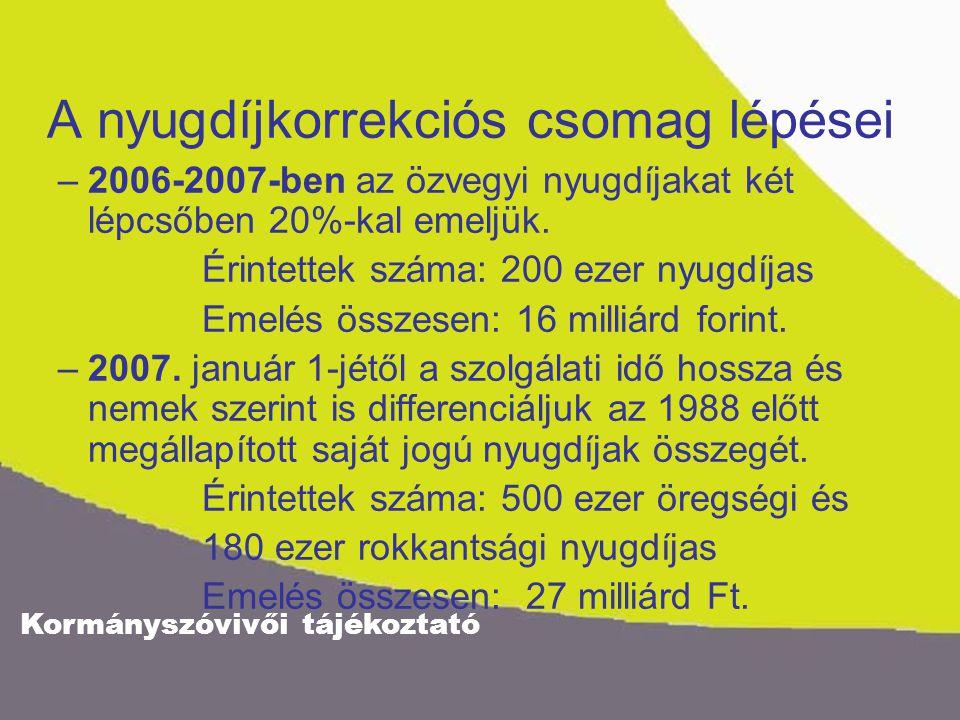 Kormányszóvivői tájékoztató A nyugdíjkorrekciós csomag lépései –2006-2007-ben az özvegyi nyugdíjakat két lépcsőben 20%-kal emeljük.