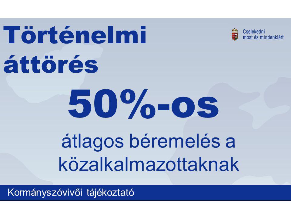 Történelmi áttörés 50%-os átlagos béremelés a közalkalmazottaknak Kormányszóvivői tájékoztató
