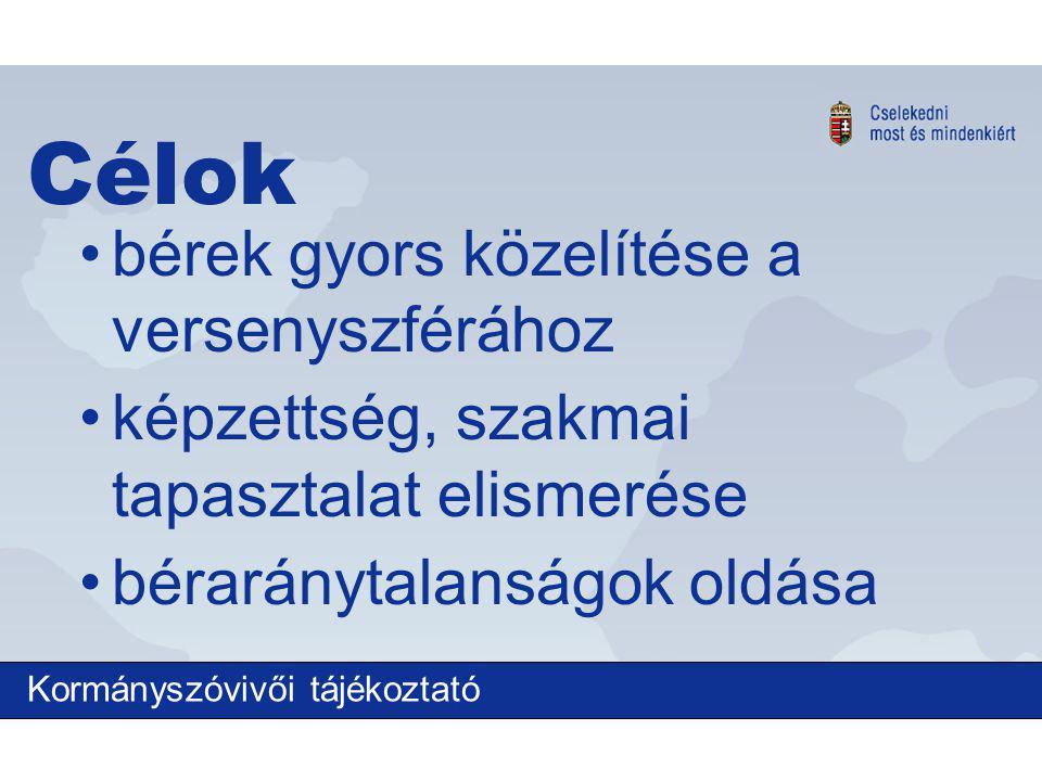 Célok bérek gyors közelítése a versenyszférához képzettség, szakmai tapasztalat elismerése béraránytalanságok oldása Kormányszóvivői tájékoztató