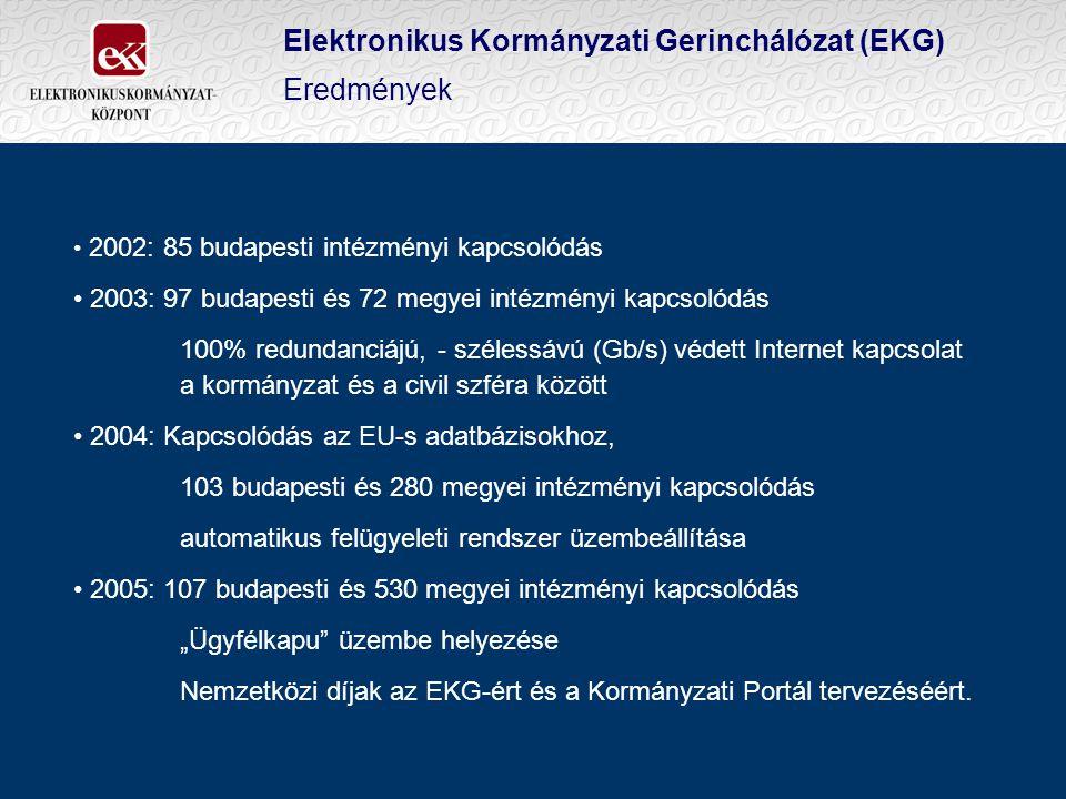 """Elektronikus Kormányzati Gerinchálózat (EKG) Eredmények 2002: 85 budapesti intézményi kapcsolódás 2003: 97 budapesti és 72 megyei intézményi kapcsolódás 100% redundanciájú, - szélessávú (Gb/s) védett Internet kapcsolat a kormányzat és a civil szféra között 2004: Kapcsolódás az EU-s adatbázisokhoz, 103 budapesti és 280 megyei intézményi kapcsolódás automatikus felügyeleti rendszer üzembeállítása 2005: 107 budapesti és 530 megyei intézményi kapcsolódás """"Ügyfélkapu üzembe helyezése Nemzetközi díjak az EKG-ért és a Kormányzati Portál tervezéséért."""