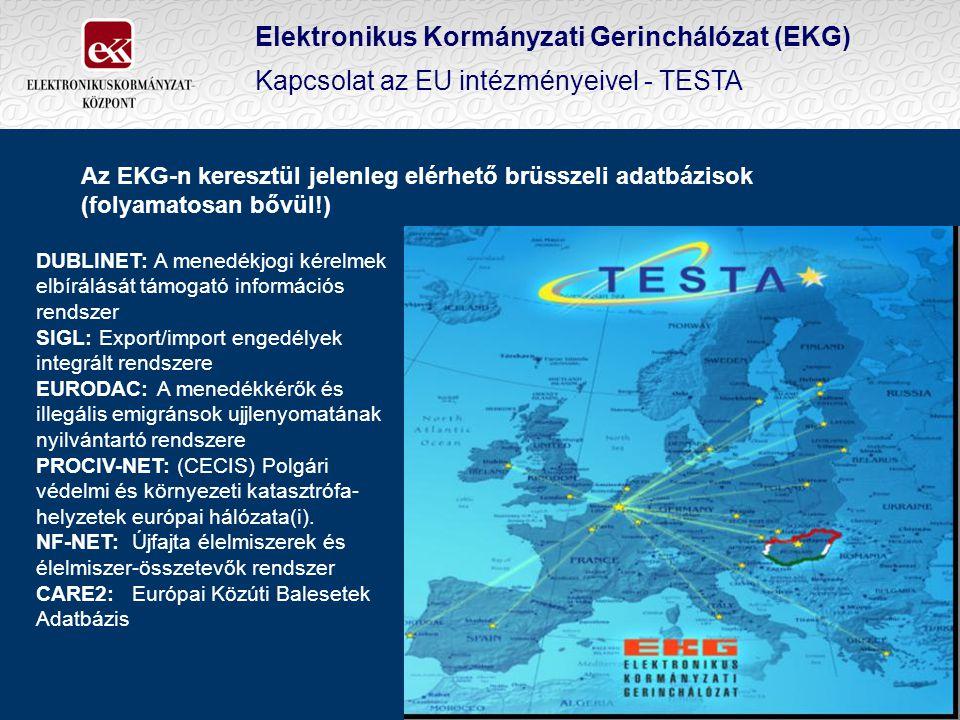 Az EKG-n keresztül jelenleg elérhető brüsszeli adatbázisok (folyamatosan bővül!) DUBLINET: A menedékjogi kérelmek elbírálását támogató információs rendszer SIGL: Export/import engedélyek integrált rendszere EURODAC: A menedékkérők és illegális emigránsok ujjlenyomatának nyilvántartó rendszere PROCIV-NET: (CECIS) Polgári védelmi és környezeti katasztrófa- helyzetek európai hálózata(i).