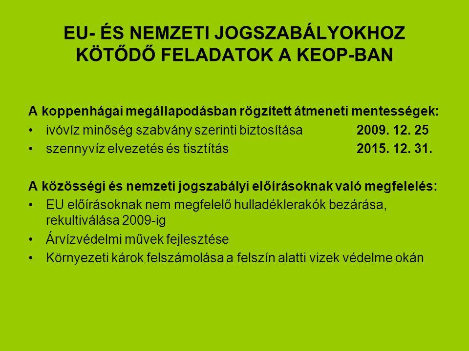 EU- ÉS NEMZETI JOGSZABÁLYOKHOZ KÖTŐDŐ FELADATOK A KEOP-BAN A koppenhágai megállapodásban rögzített átmeneti mentességek: ivóvíz minőség szabvány szerinti biztosítása2009.