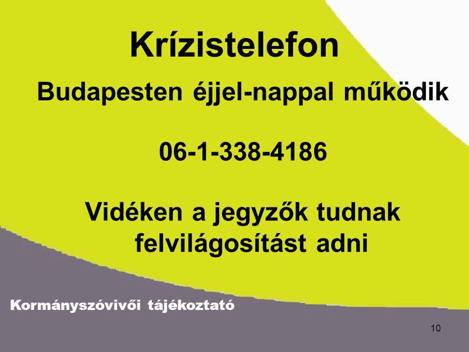 Kormányszóvivői tájékoztató 10 Krízistelefon Budapesten éjjel-nappal működik 06-1-338-4186 Vidéken a jegyzők tudnak felvilágosítást adni
